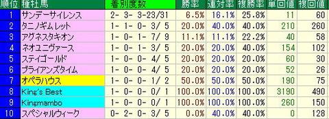 touyu2