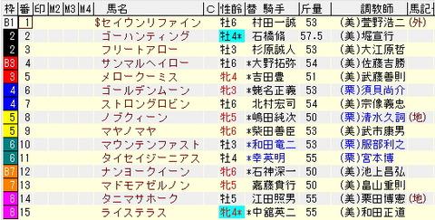 明日の注目レース【小倉記念他】