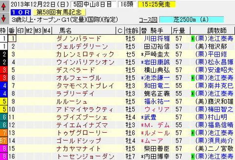 有馬記念【2013年】-出走馬別データ、これをチェックしたら有馬記念が当てられる?