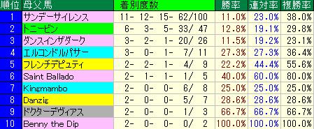 1110-3