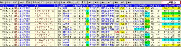 15大阪杯05