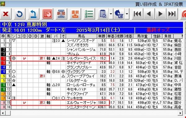 バケモン_3月14日中京12R