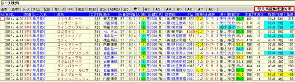15皐月賞09