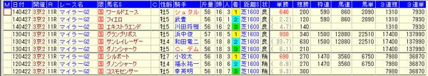 15YMC09