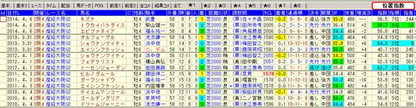 15大阪杯06