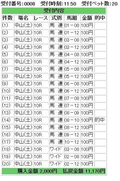 IPAT_21041206中山10R