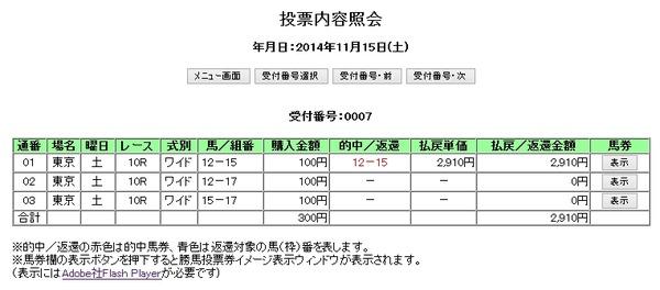 IPAT_20141115_東京10R