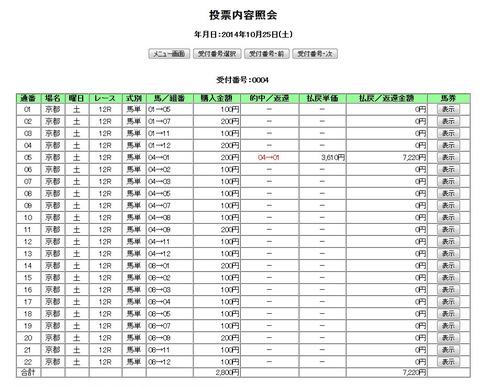 IPAT20141025_京都12R