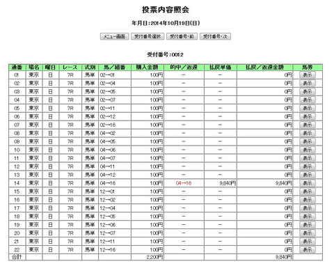 IPAT_20141019東京7R