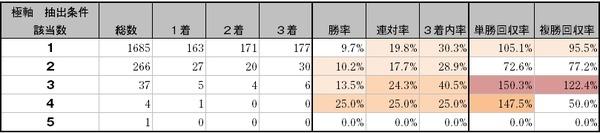 極軸データ1-2