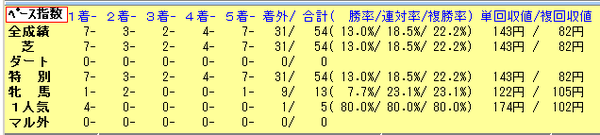 15大阪杯11