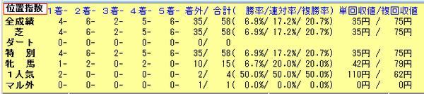 15大阪杯13