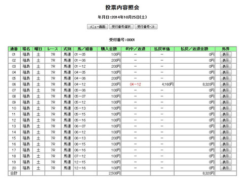 IPAT20141025_福島07R