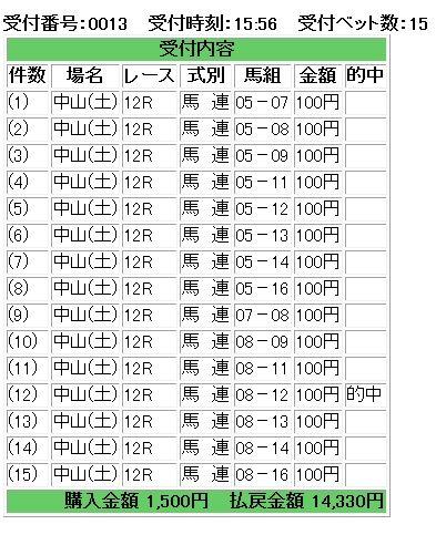 IPAT_21041206中山12R