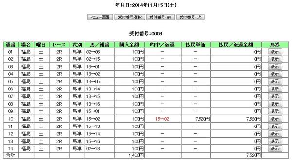 IPAT_20141115福島02R2