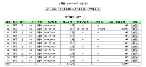 IPAT_20141019東京9R