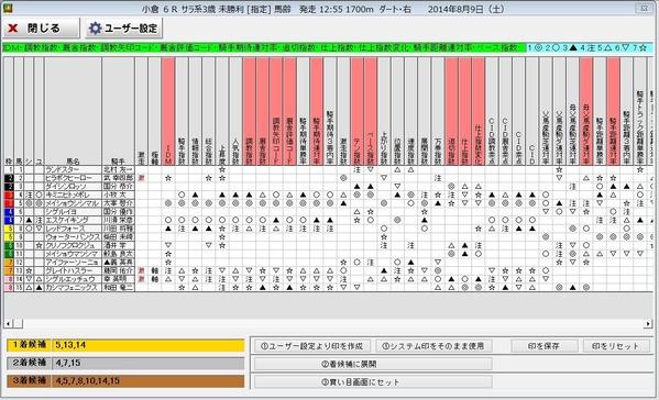 8月9日小倉6Rデータ