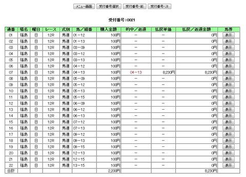 IPAT_20141019福島12R