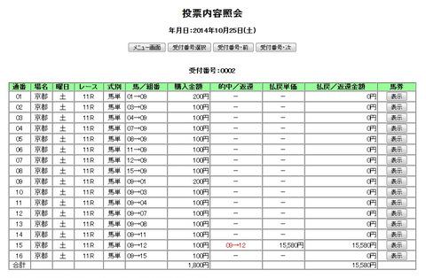 IPAT20141025_京都11R