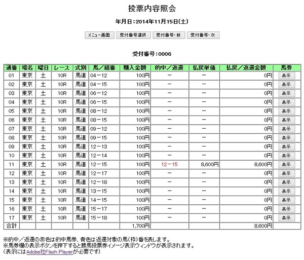 IPAT_20141115_東京10R1