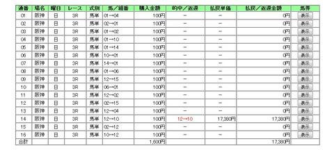PAT_阪神3R