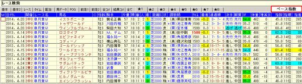 15皐月賞03