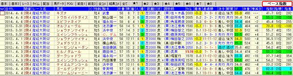 15大阪杯04
