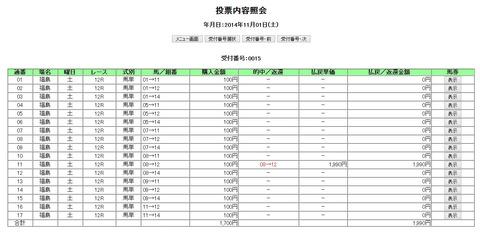 PAT20141101_福島12R