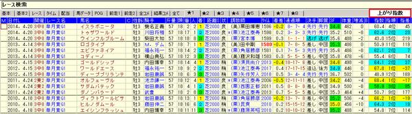 15皐月賞04