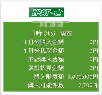 20140803IPAT-開始