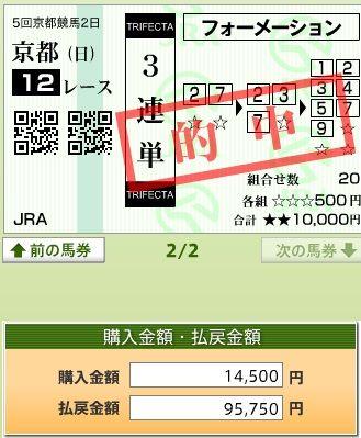 京都12R141109