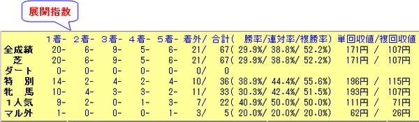 中京芝1200_展開_120304_150321