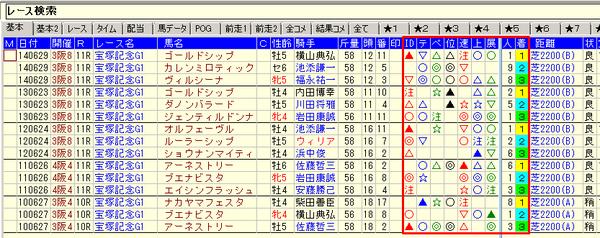15宝塚記念_00