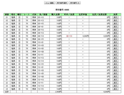 IPAT_20141019福島7R