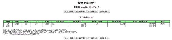 141129京都9R