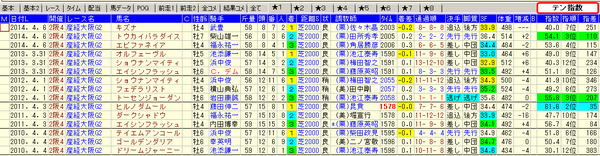 15大阪杯03