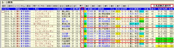 15東京優駿08