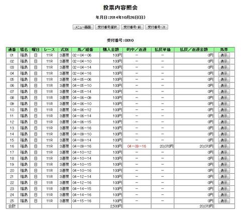 IPAT20141026_福島11R