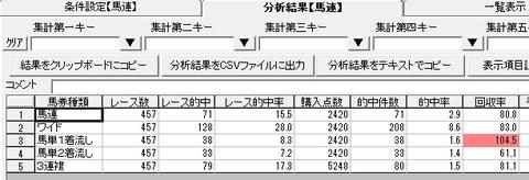 GGA_連分析