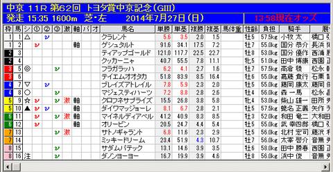 GMAIN0170