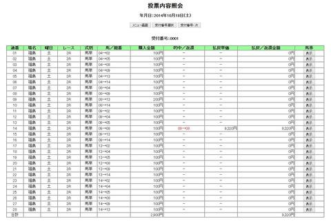 IPAT_20141018福島3R