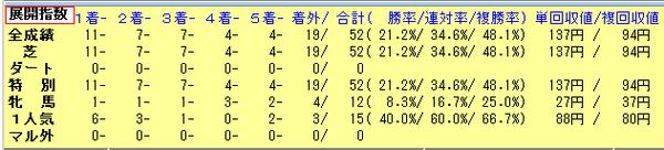 15大阪杯15