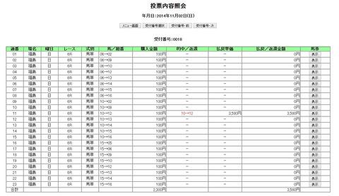 PAT20141102_福島06R