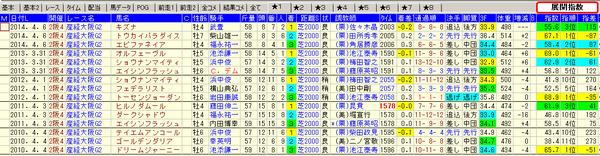 15大阪杯08