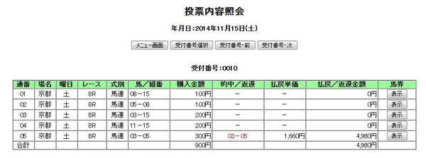 IPAT_20141115_京都08R