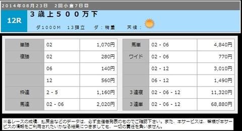 8月23日小倉12R_払戻