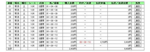 PAT_新潟10R