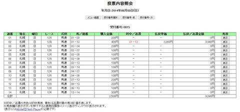 pat20140803札幌12R
