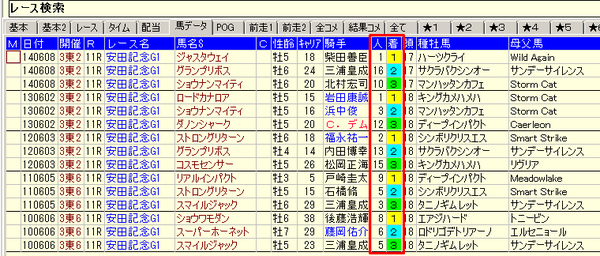 15安田記念11
