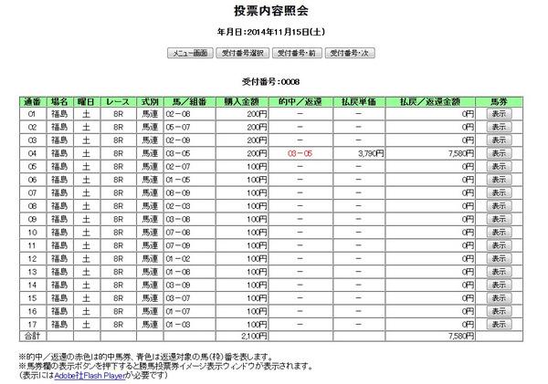 IPAT_20141115福島08R